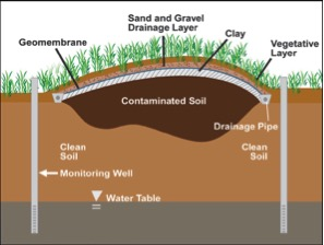 EPA, Citizens Guide to Soil Capping